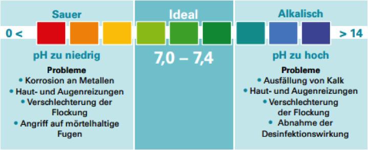 Wasseraufbereitung - ServiceTech GmbH
